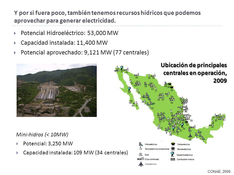 Potencial Hidroeléctrico: 53,000 MW Capacidad instalada: 11,400 MW