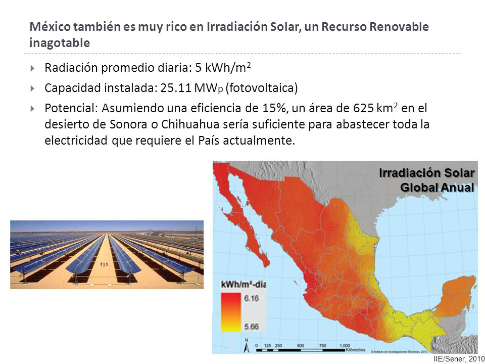Radiación promedio diaria: 5 kWh/m2