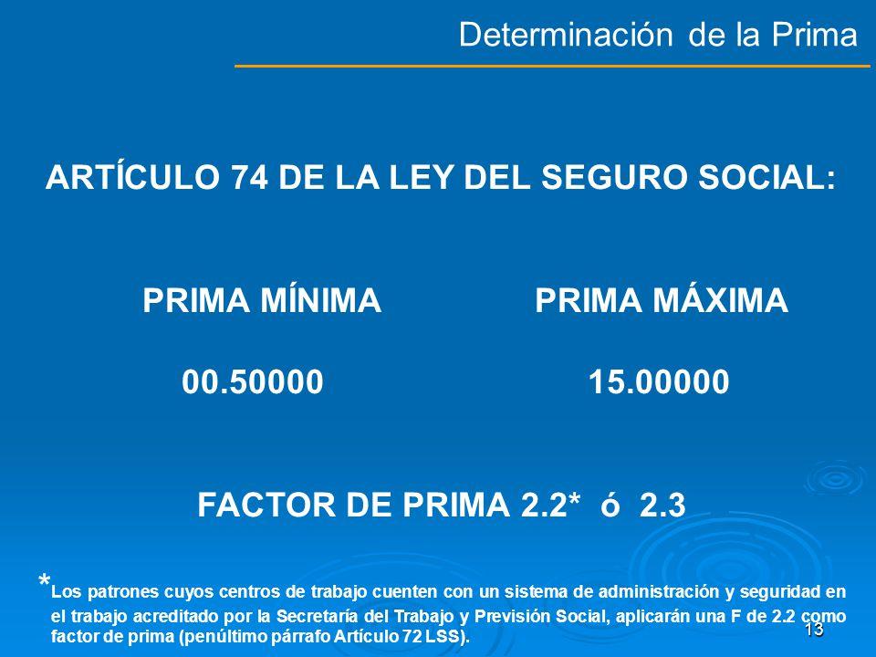 ARTÍCULO 74 DE LA LEY DEL SEGURO SOCIAL: PRIMA MÍNIMA PRIMA MÁXIMA