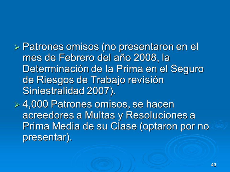 Patrones omisos (no presentaron en el mes de Febrero del año 2008, la Determinación de la Prima en el Seguro de Riesgos de Trabajo revisión Siniestralidad 2007).