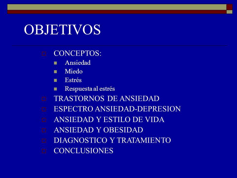 OBJETIVOS CONCEPTOS: TRASTORNOS DE ANSIEDAD