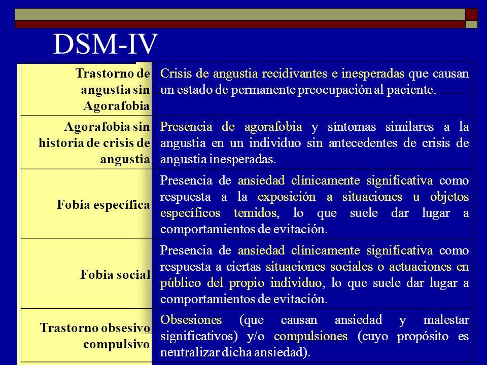 DSM-IV Trastorno de angustia sin Agorafobia