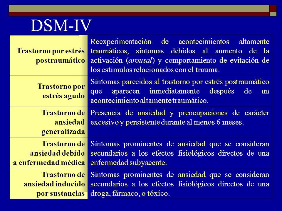 DSM-IV Trastorno por estrés postraumático