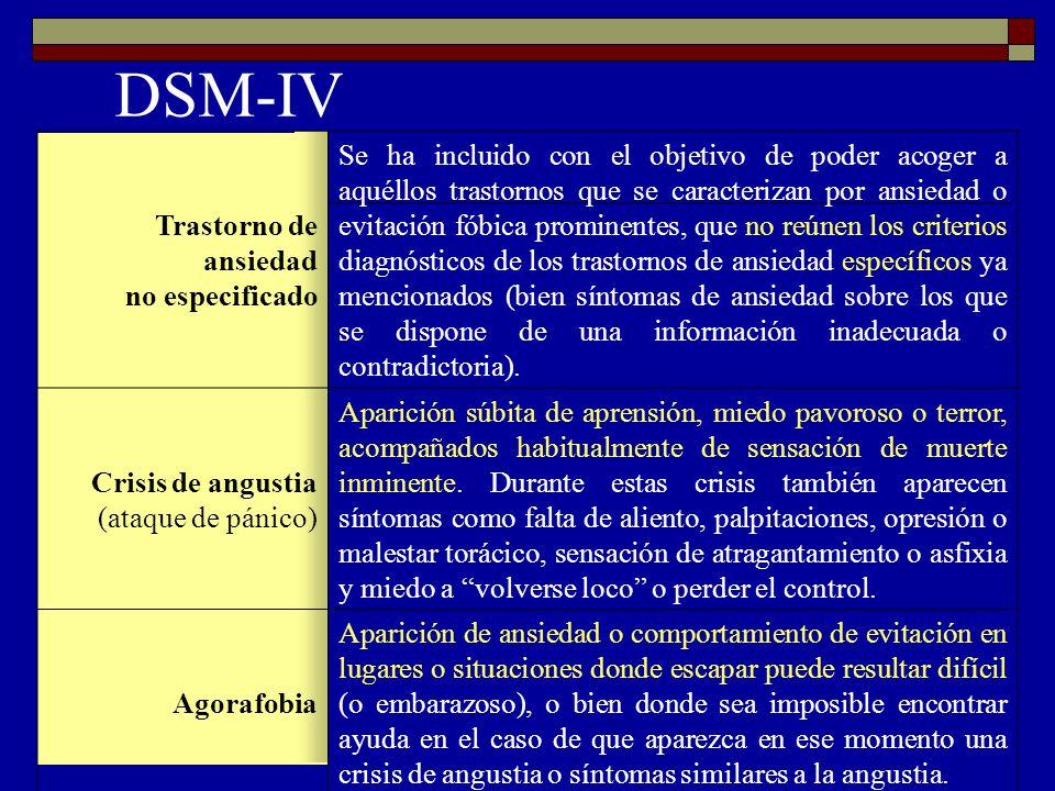 DSM-IV Trastorno de ansiedad no especificado