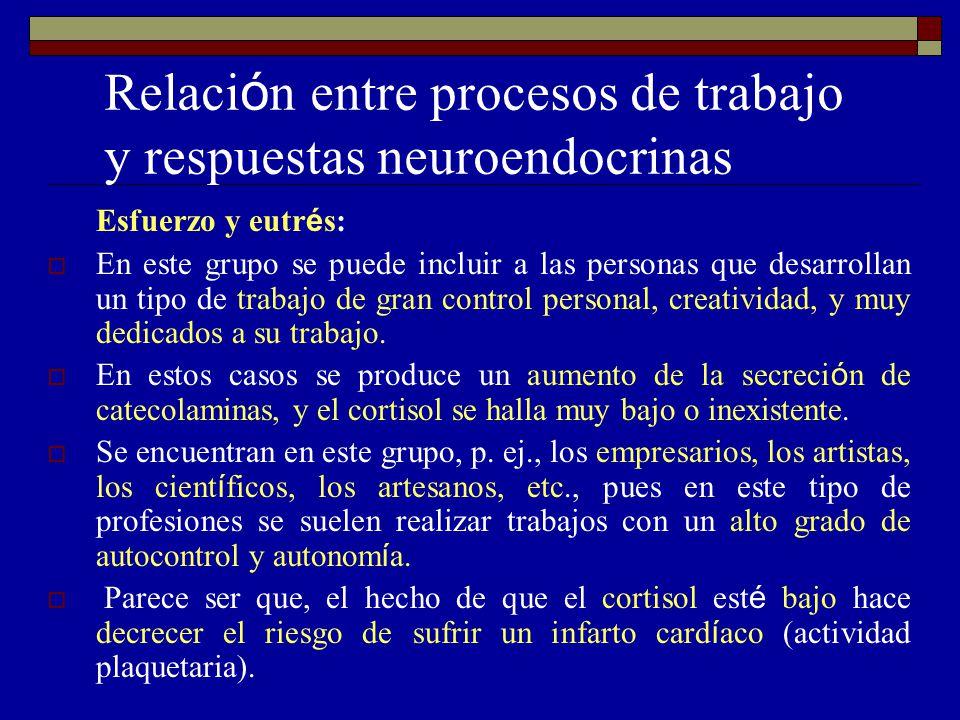 Relación entre procesos de trabajo y respuestas neuroendocrinas