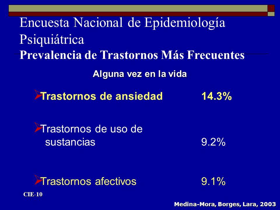 Encuesta Nacional de Epidemiología Psiquiátrica Prevalencia de Trastornos Más Frecuentes