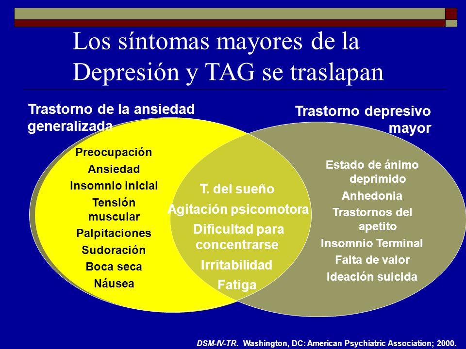 Los síntomas mayores de la Depresión y TAG se traslapan