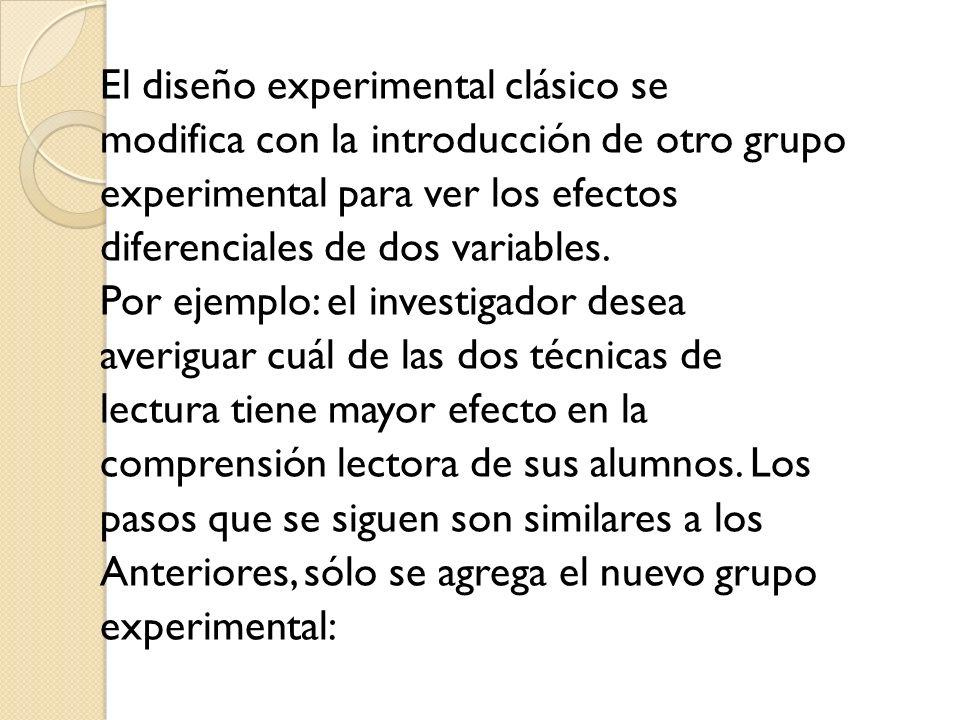 El diseño experimental clásico se modifica con la introducción de otro grupo experimental para ver los efectos diferenciales de dos variables.