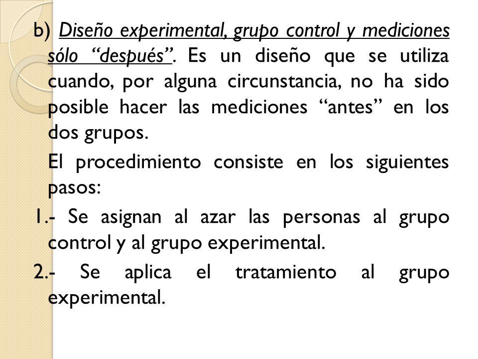 b) Diseño experimental, grupo control y mediciones sólo después