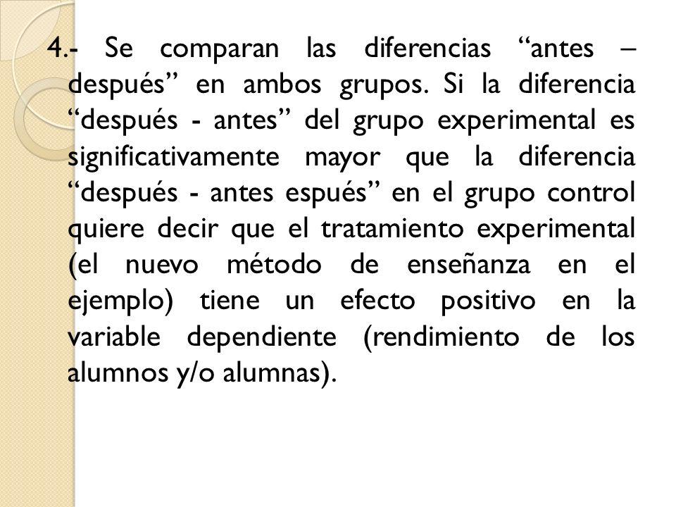 4. - Se comparan las diferencias antes – después en ambos grupos