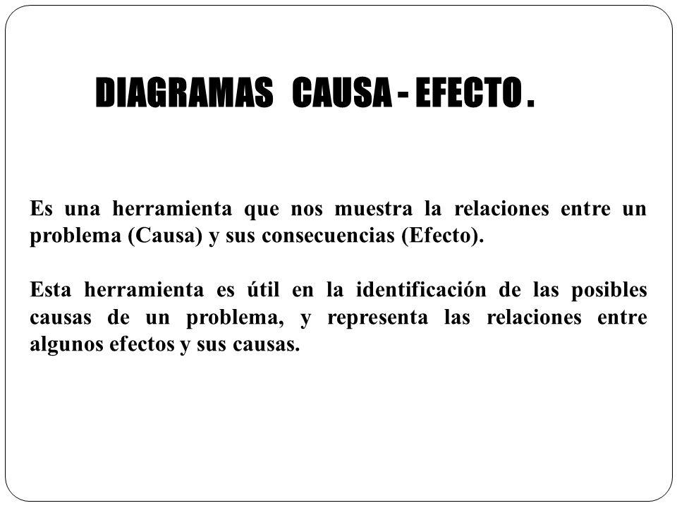 DIAGRAMAS CAUSA - EFECTO .
