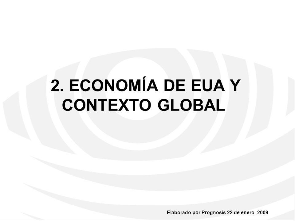 2. ECONOMÍA DE EUA Y CONTEXTO GLOBAL