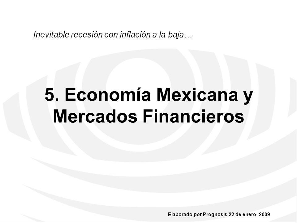 5. Economía Mexicana y Mercados Financieros