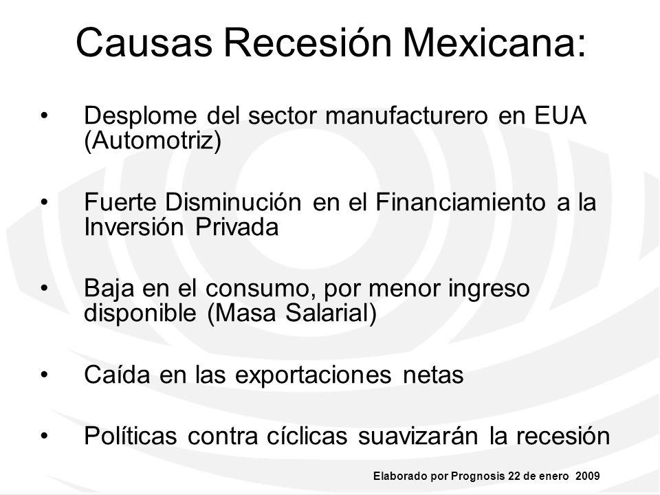 Causas Recesión Mexicana: