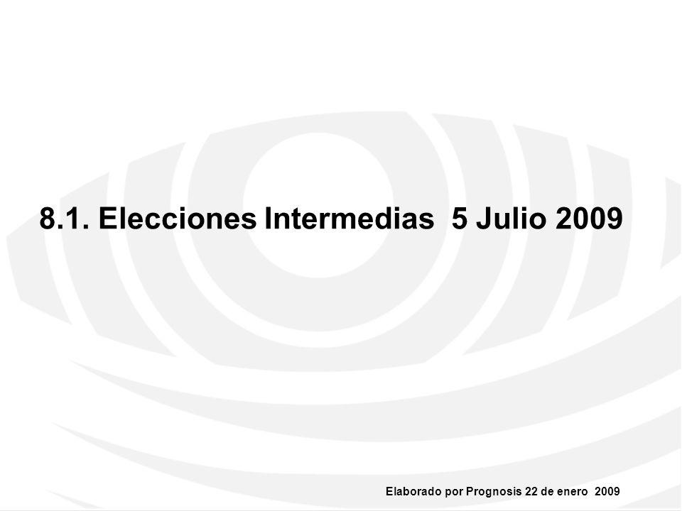 8.1. Elecciones Intermedias 5 Julio 2009