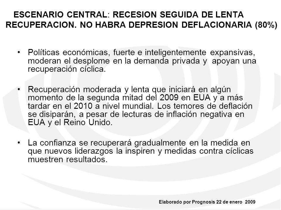 ESCENARIO CENTRAL: RECESION SEGUIDA DE LENTA RECUPERACION