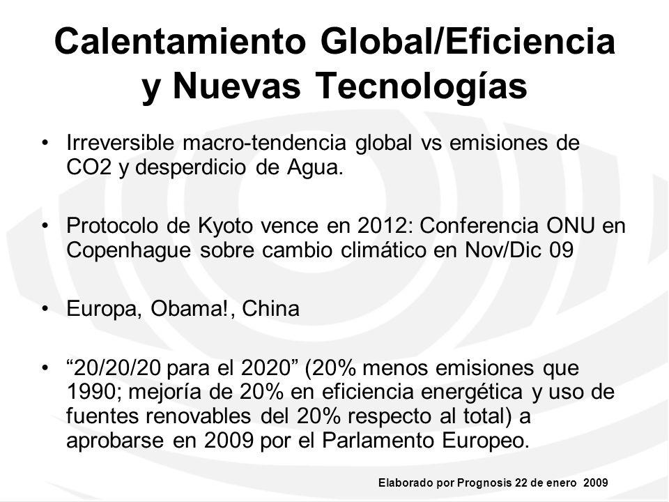 Calentamiento Global/Eficiencia y Nuevas Tecnologías