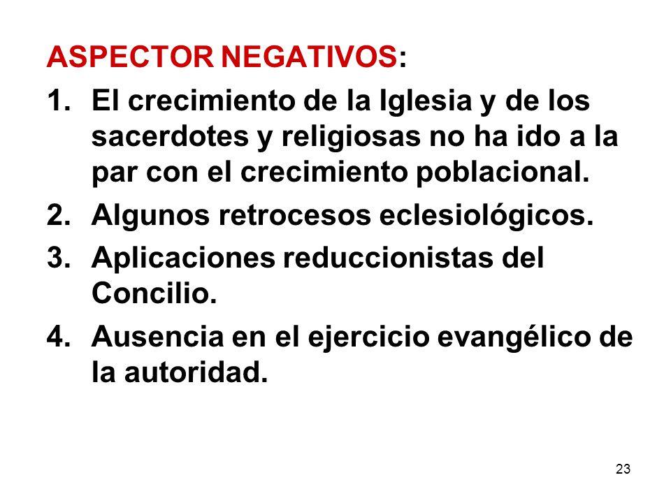 ASPECTOR NEGATIVOS: El crecimiento de la Iglesia y de los sacerdotes y religiosas no ha ido a la par con el crecimiento poblacional.