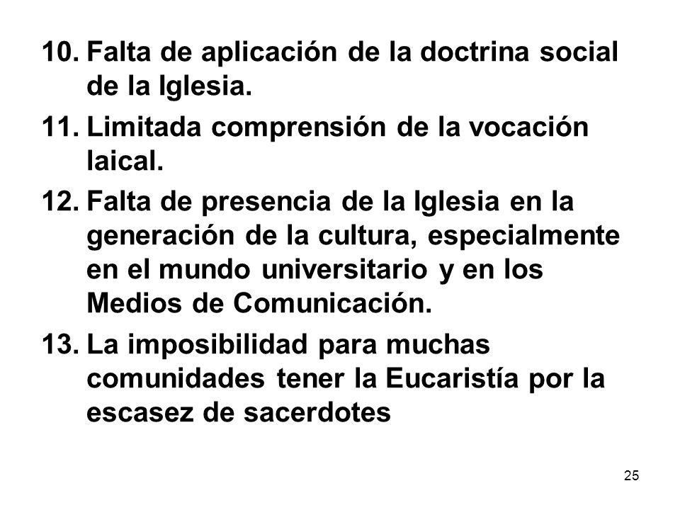 Falta de aplicación de la doctrina social de la Iglesia.