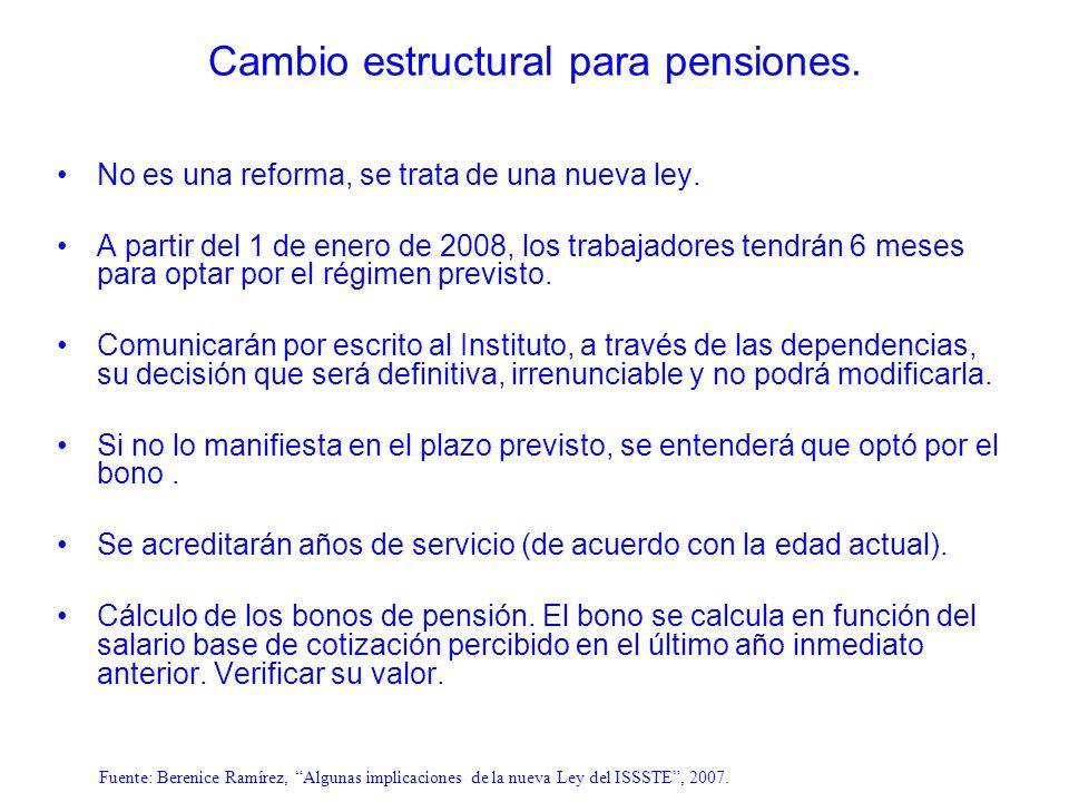 Cambio estructural para pensiones.