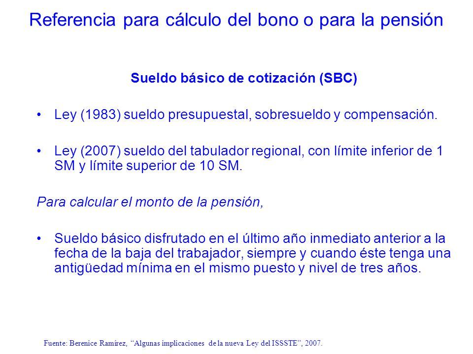 Referencia para cálculo del bono o para la pensión