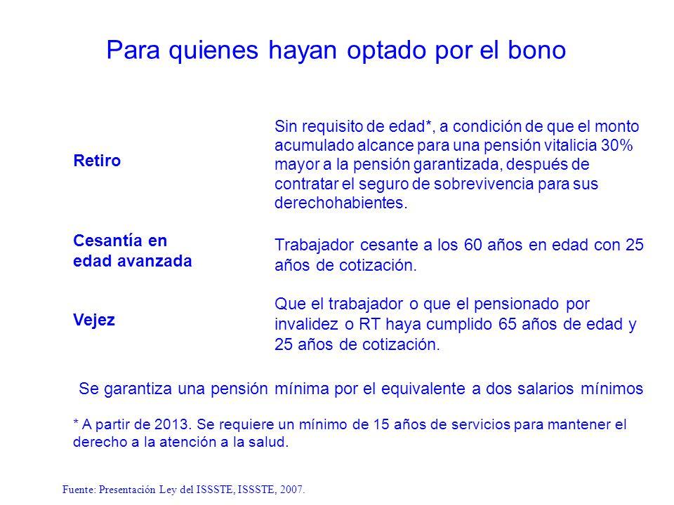 Para quienes hayan optado por el bono