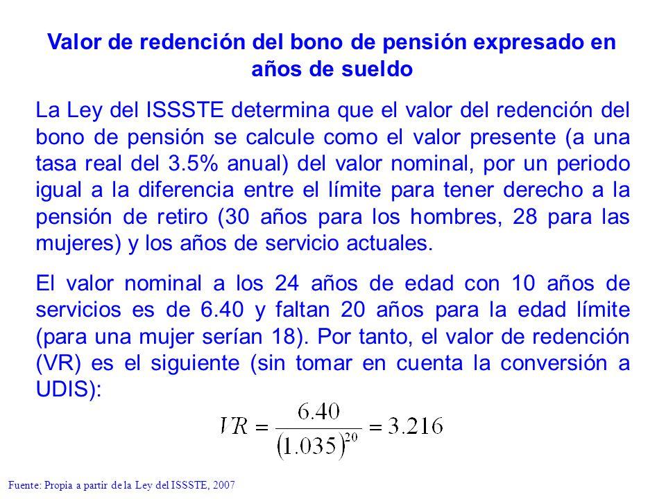 Valor de redención del bono de pensión expresado en años de sueldo