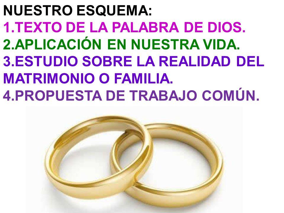 NUESTRO ESQUEMA: TEXTO DE LA PALABRA DE DIOS. APLICACIÓN EN NUESTRA VIDA. ESTUDIO SOBRE LA REALIDAD DEL MATRIMONIO O FAMILIA.