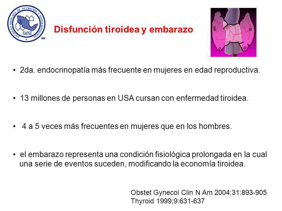 Disfunción tiroidea y embarazo