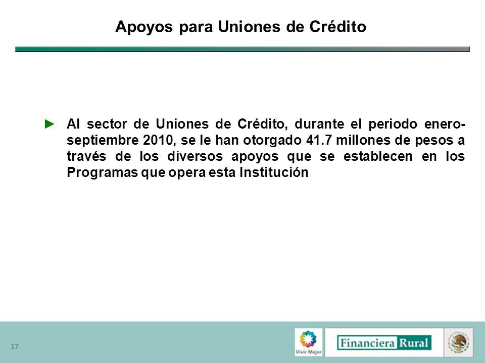 Apoyos para Uniones de Crédito