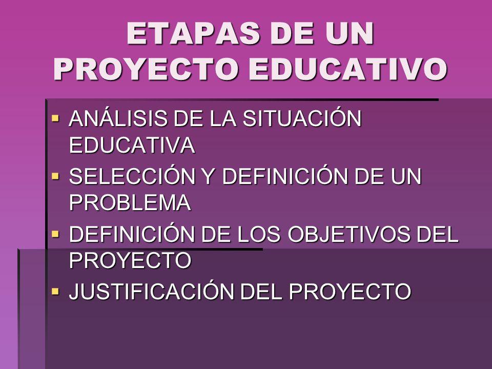 ETAPAS DE UN PROYECTO EDUCATIVO