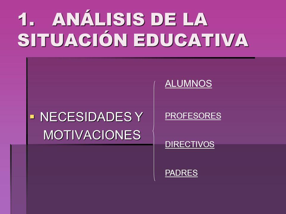 1. ANÁLISIS DE LA SITUACIÓN EDUCATIVA
