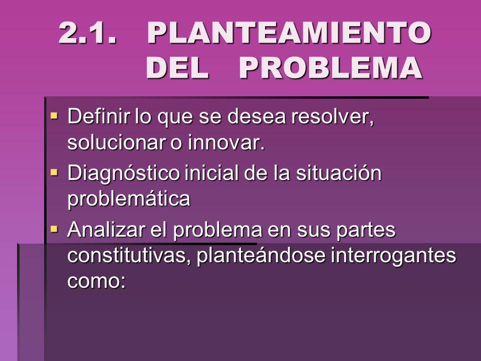 2.1. PLANTEAMIENTO DEL PROBLEMA
