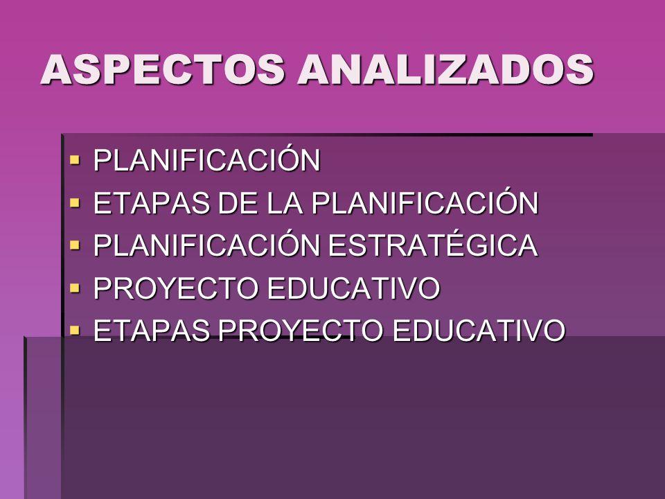 ASPECTOS ANALIZADOS PLANIFICACIÓN ETAPAS DE LA PLANIFICACIÓN