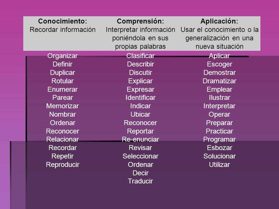 Conocimiento: Recordar información