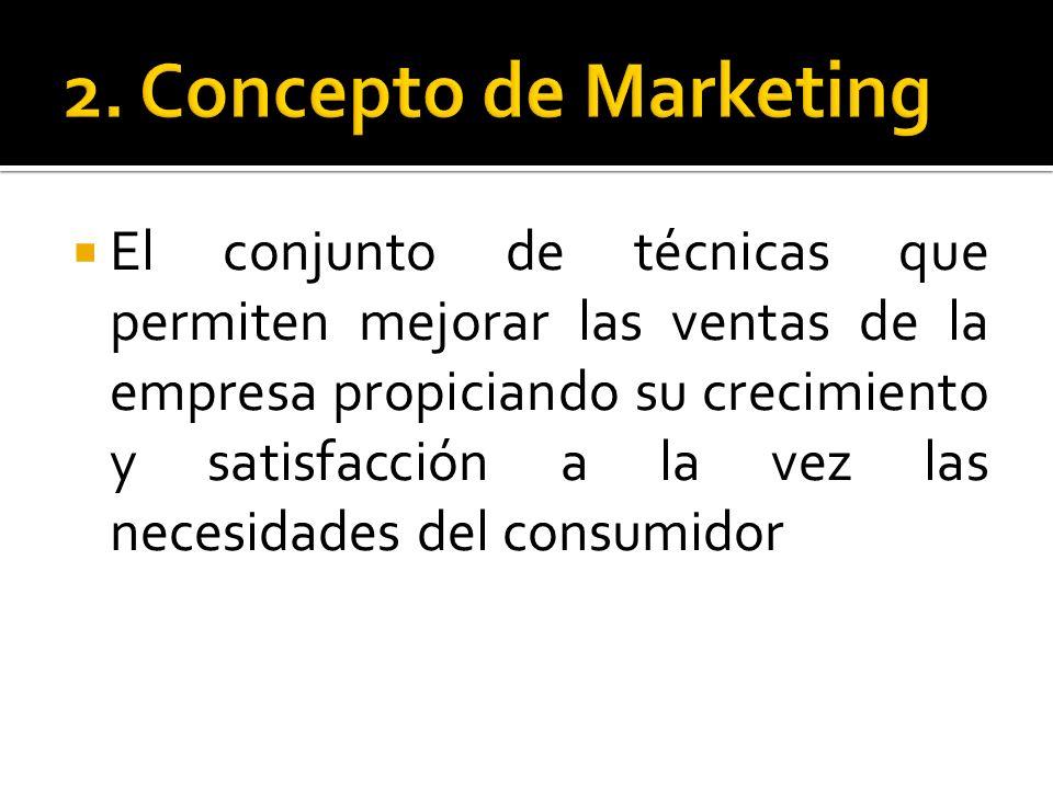 2. Concepto de Marketing