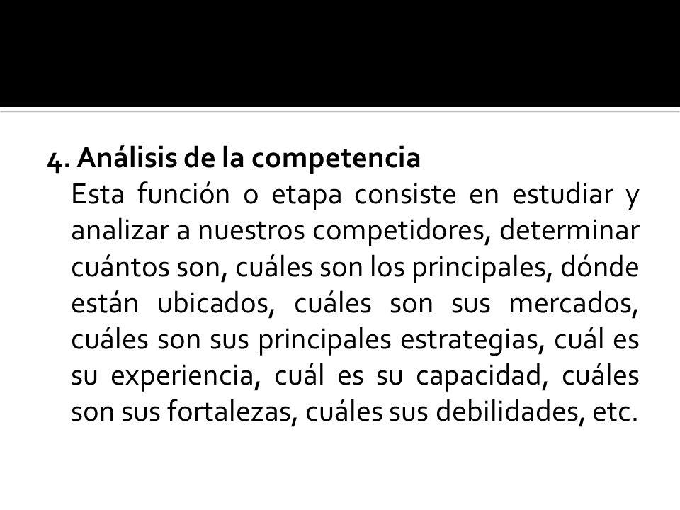 4. Análisis de la competencia