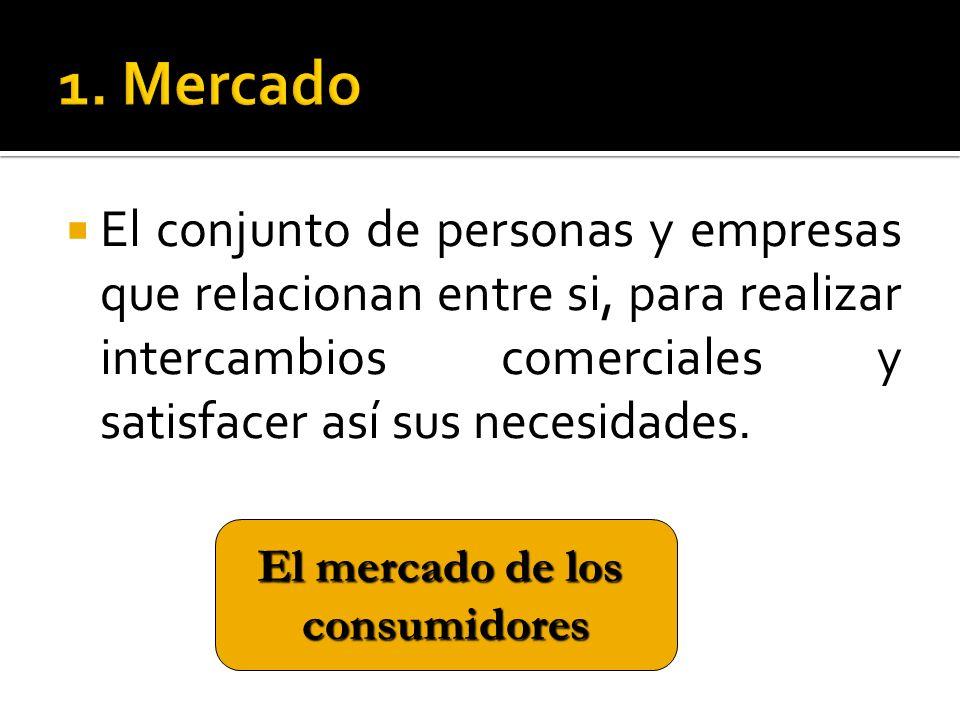 1. Mercado El conjunto de personas y empresas que relacionan entre si, para realizar intercambios comerciales y satisfacer así sus necesidades.