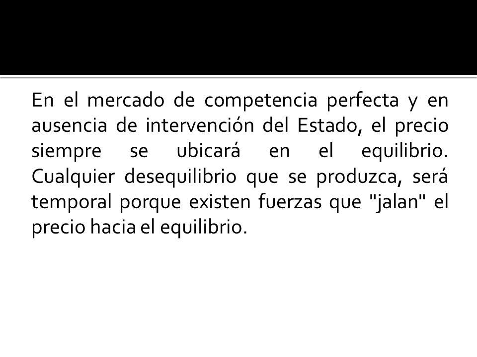 En el mercado de competencia perfecta y en ausencia de intervención del Estado, el precio siempre se ubicará en el equilibrio.