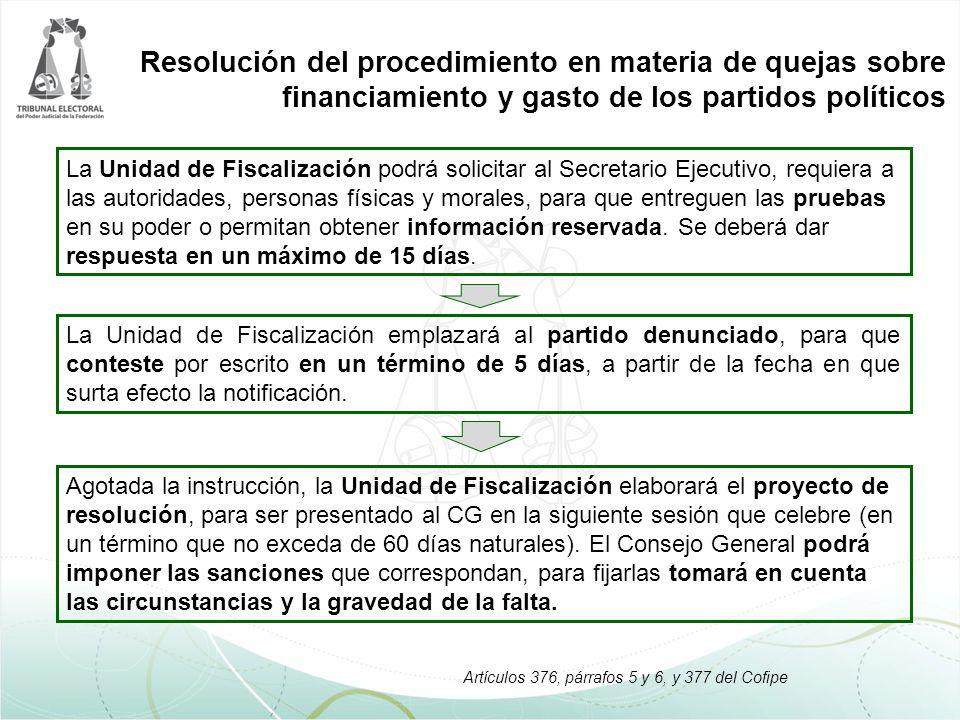 Resolución del procedimiento en materia de quejas sobre financiamiento y gasto de los partidos políticos