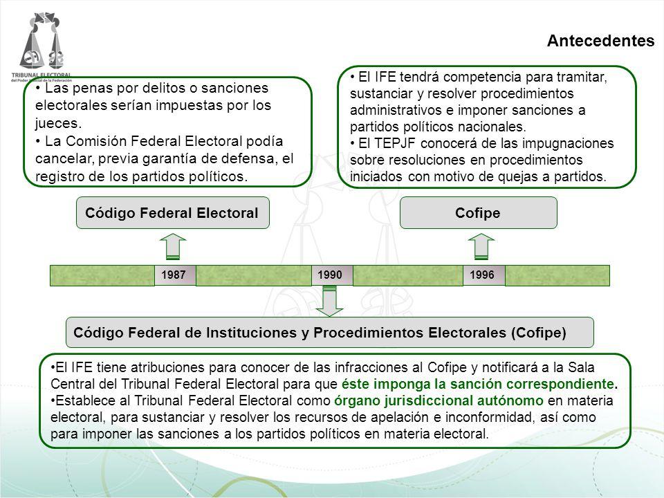 Código Federal Electoral