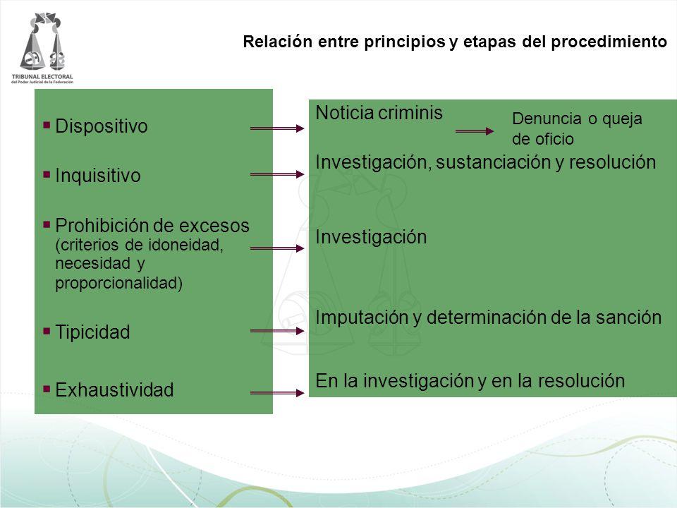 Investigación, sustanciación y resolución