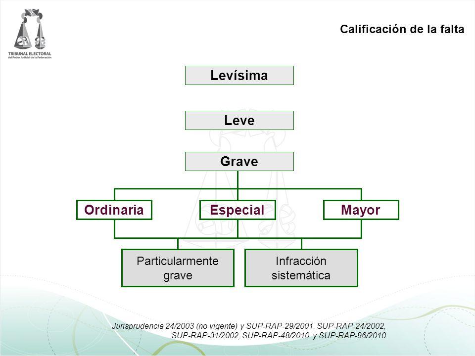 Levísima Leve Grave Ordinaria Especial Mayor