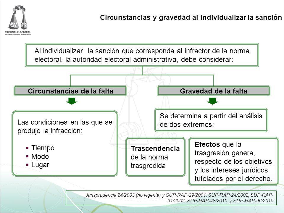 Circunstancias y gravedad al individualizar la sanción