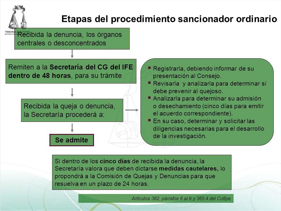 Etapas del procedimiento sancionador ordinario