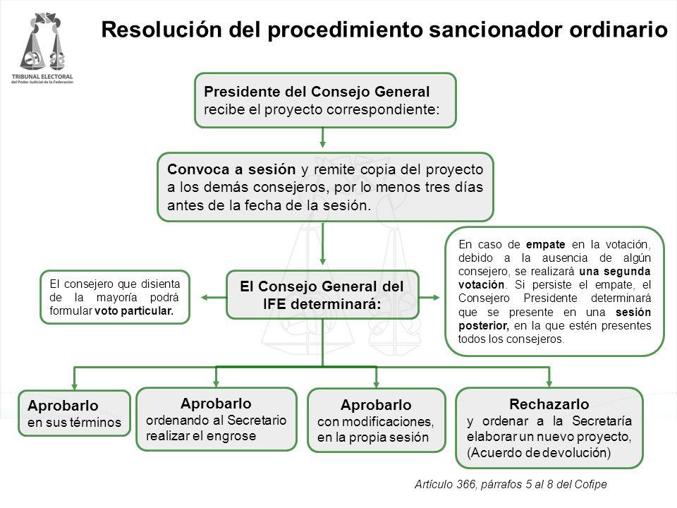 El Consejo General del IFE determinará: