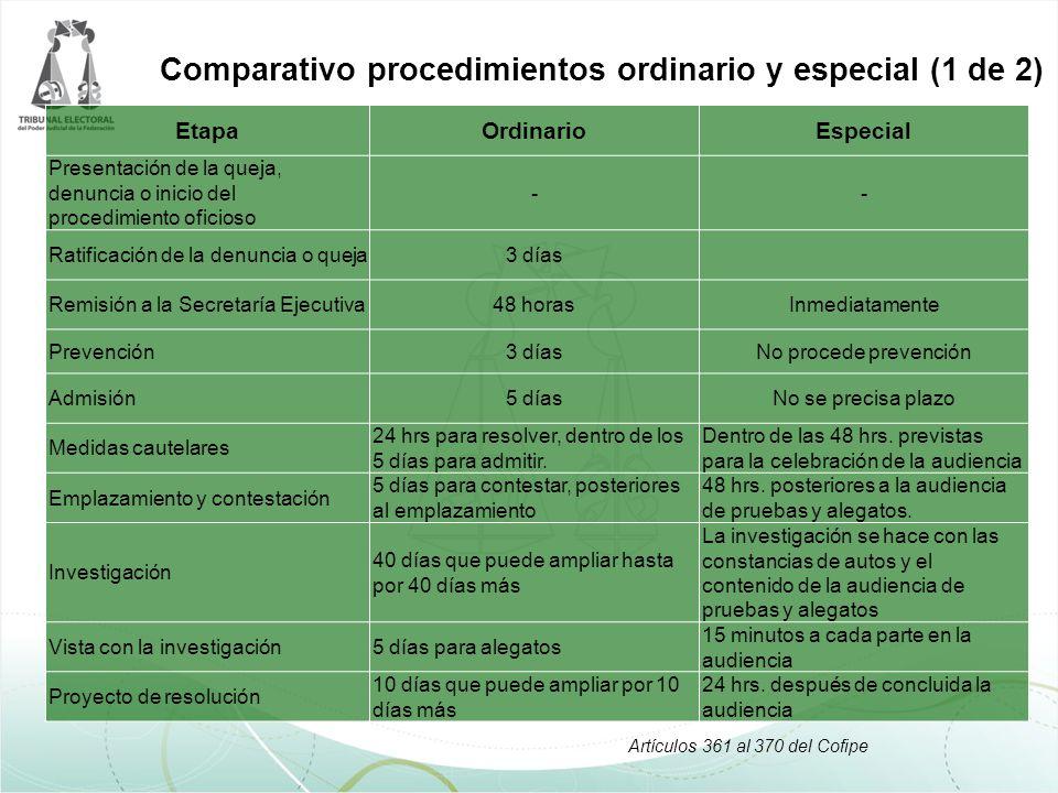 Comparativo procedimientos ordinario y especial (1 de 2)