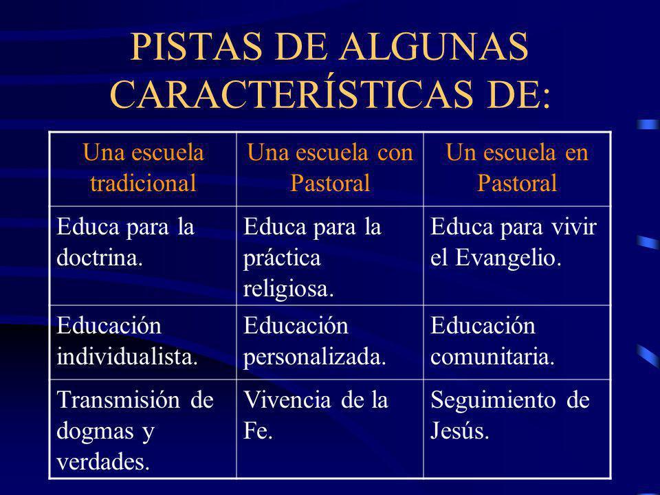 PISTAS DE ALGUNAS CARACTERÍSTICAS DE: