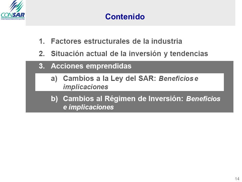 Contenido Factores estructurales de la industria