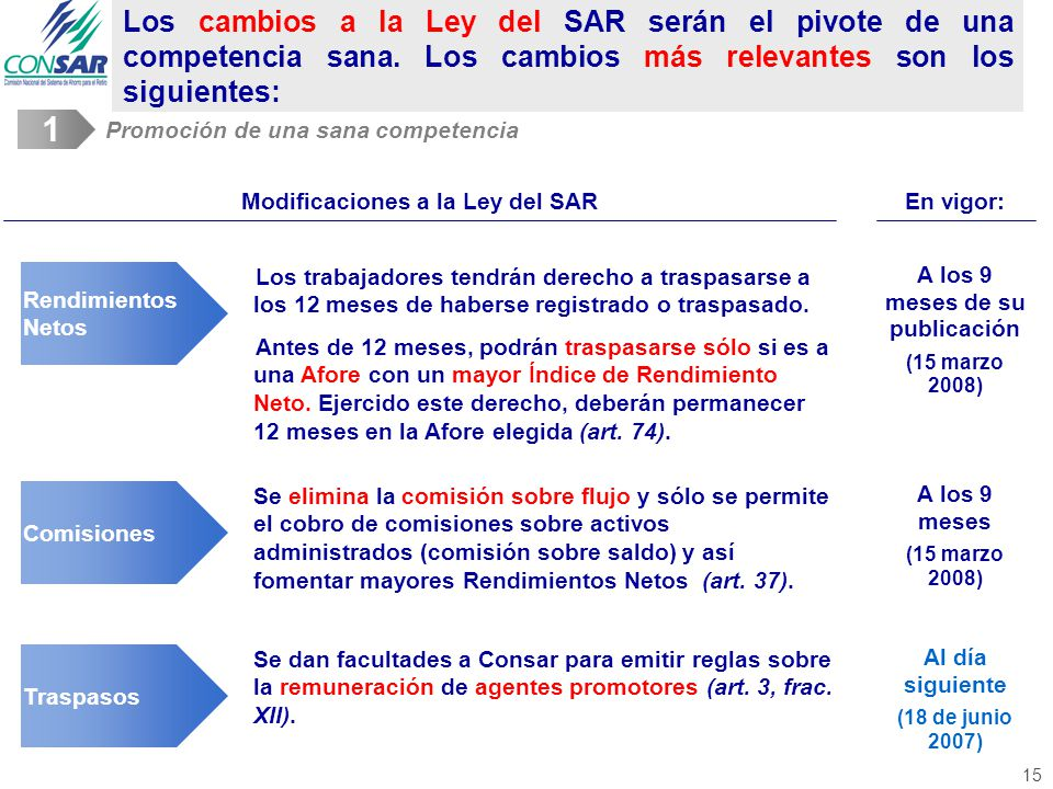 Modificaciones a la Ley del SAR A los 9 meses de su publicación